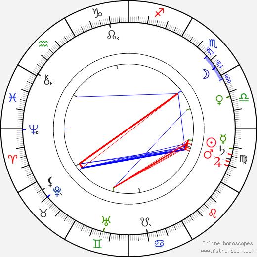 Marius Sestier день рождения гороскоп, Marius Sestier Натальная карта онлайн