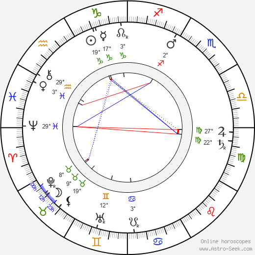 Carrie Clark Ward birth chart, biography, wikipedia 2019, 2020