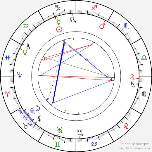 Carrie Clark Ward birth chart, Carrie Clark Ward astro natal horoscope, astrology