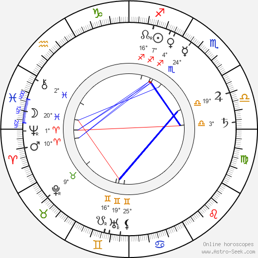 Otis Turner birth chart, biography, wikipedia 2018, 2019