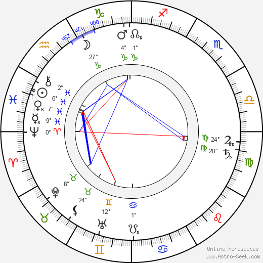 Bohumil Benoni birth chart, biography, wikipedia 2018, 2019