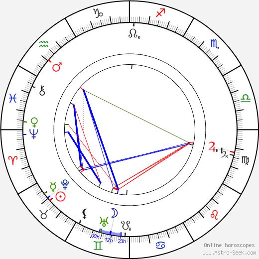 Antonín Marek день рождения гороскоп, Antonín Marek Натальная карта онлайн