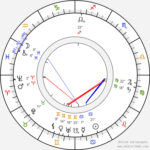 Gustav Klimt birth chart, biography, wikipedia 2019, 2020