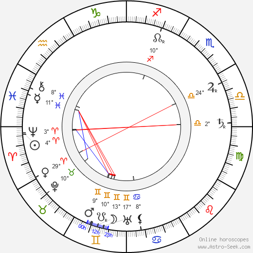 Carrie Daumery birth chart, biography, wikipedia 2020, 2021