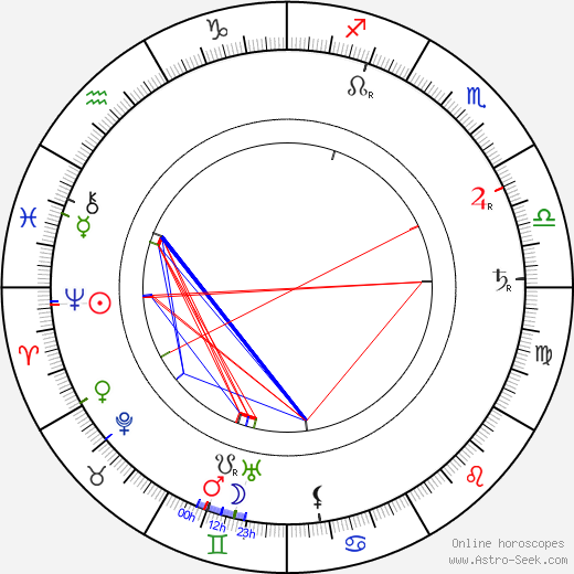 Carrie Daumery birth chart, Carrie Daumery astro natal horoscope, astrology