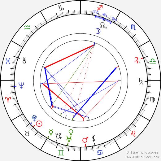 Ole Olsen tema natale, oroscopo, Ole Olsen oroscopi gratuiti, astrologia
