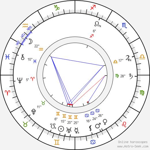 George Hernandez birth chart, biography, wikipedia 2019, 2020