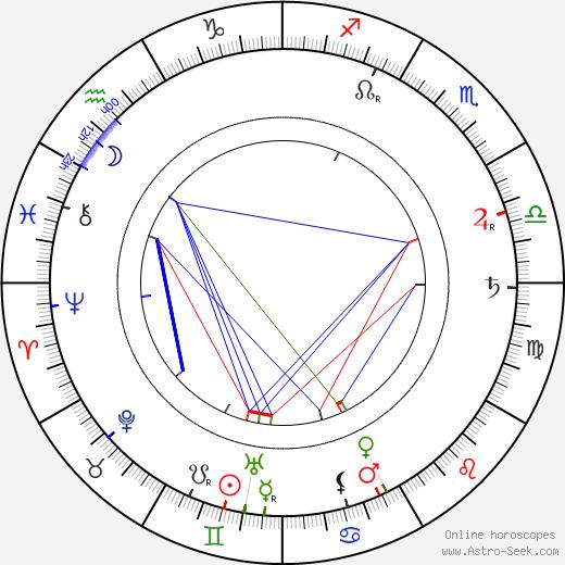 George Hernandez astro natal birth chart, George Hernandez horoscope, astrology