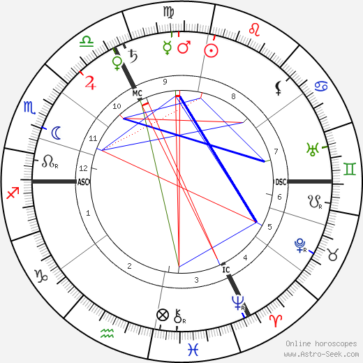 Hélène van Zuylen astro natal birth chart, Hélène van Zuylen horoscope, astrology
