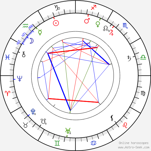 Thomas F. Dixon Jr. astro natal birth chart, Thomas F. Dixon Jr. horoscope, astrology