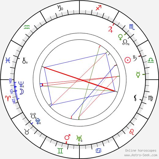Josef Karel Šlejhar astro natal birth chart, Josef Karel Šlejhar horoscope, astrology