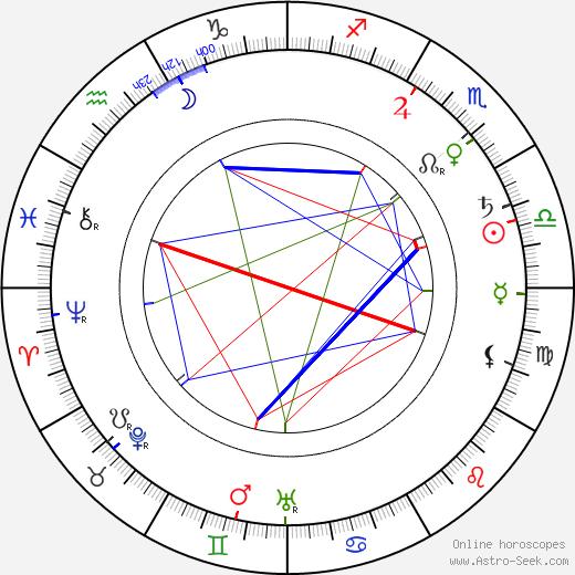 Maud Watson tema natale, oroscopo, Maud Watson oroscopi gratuiti, astrologia