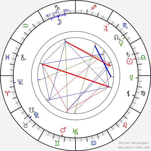 William Ryno tema natale, oroscopo, William Ryno oroscopi gratuiti, astrologia
