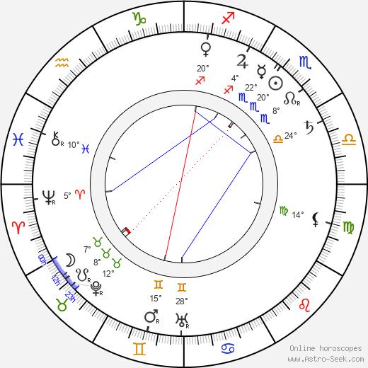 William Collier Sr. birth chart, biography, wikipedia 2019, 2020