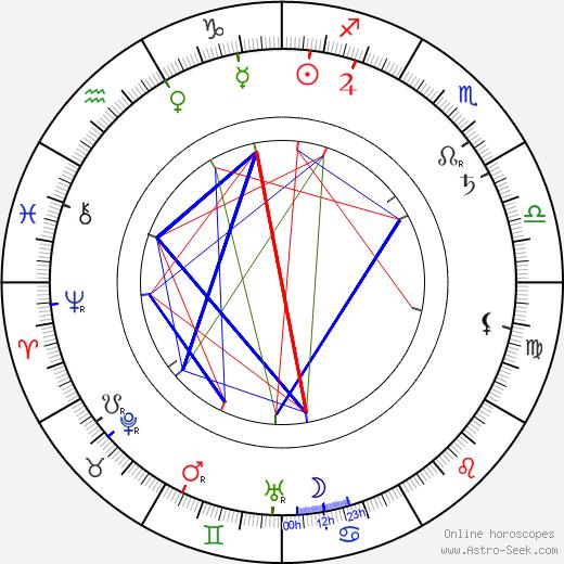 Frank Campeau tema natale, oroscopo, Frank Campeau oroscopi gratuiti, astrologia