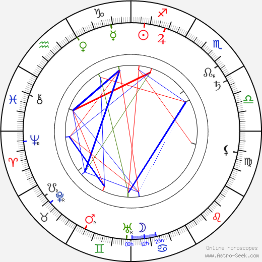 Princess Elisabeth of Hesse and by Rhine astro natal birth chart, Princess Elisabeth of Hesse and by Rhine horoscope, astrology