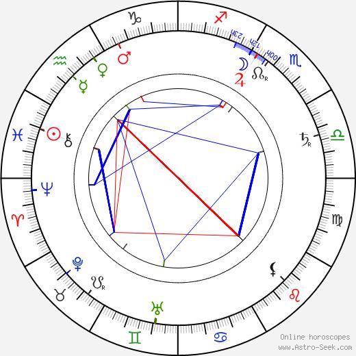 Alice Davenport tema natale, oroscopo, Alice Davenport oroscopi gratuiti, astrologia