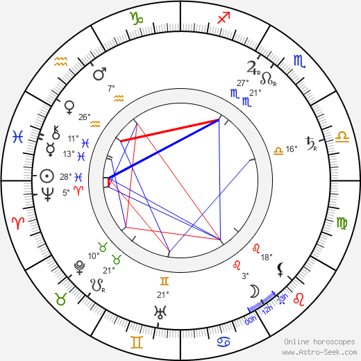 Mikael Lybeck birth chart, biography, wikipedia 2019, 2020