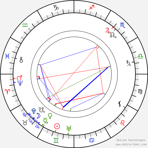 Ben Webster tema natale, oroscopo, Ben Webster oroscopi gratuiti, astrologia
