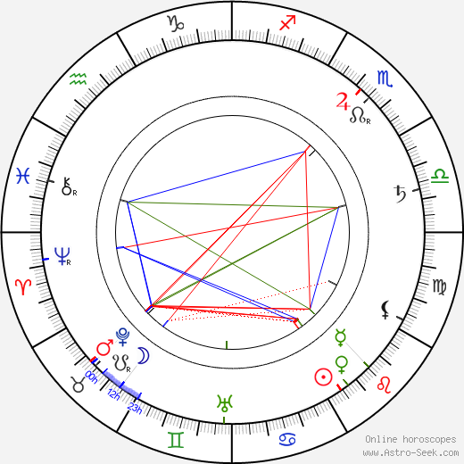 František Flos astro natal birth chart, František Flos horoscope, astrology