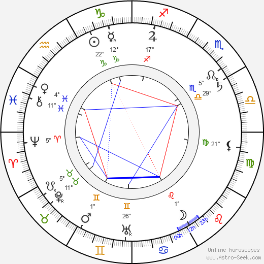 Charles Richman birth chart, biography, wikipedia 2018, 2019