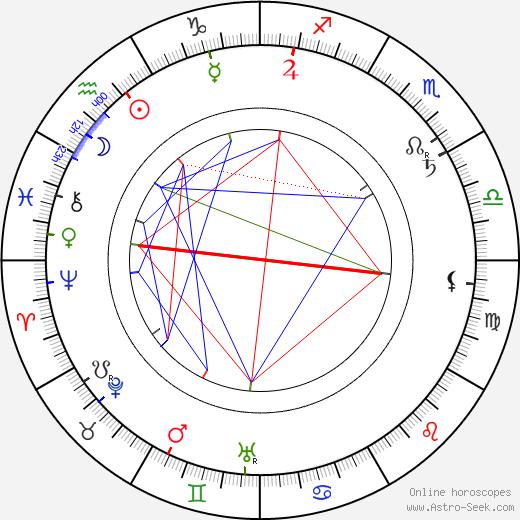 Karel Schleichert astro natal birth chart, Karel Schleichert horoscope, astrology