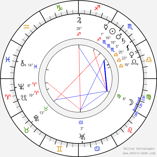 Edwin Thanhouser birth chart, biography, wikipedia 2019, 2020