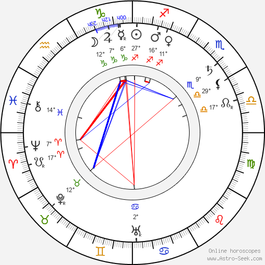 Horace Hodges birth chart, biography, wikipedia 2019, 2020