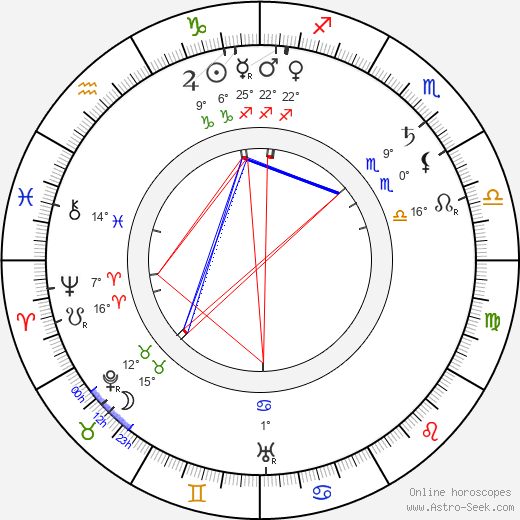 Olga Salo birth chart, biography, wikipedia 2020, 2021
