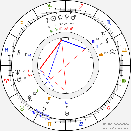 Otis Harlan birth chart, biography, wikipedia 2019, 2020
