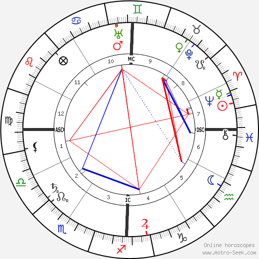 Madison Cawein astro natal birth chart, Madison Cawein horoscope, astrology