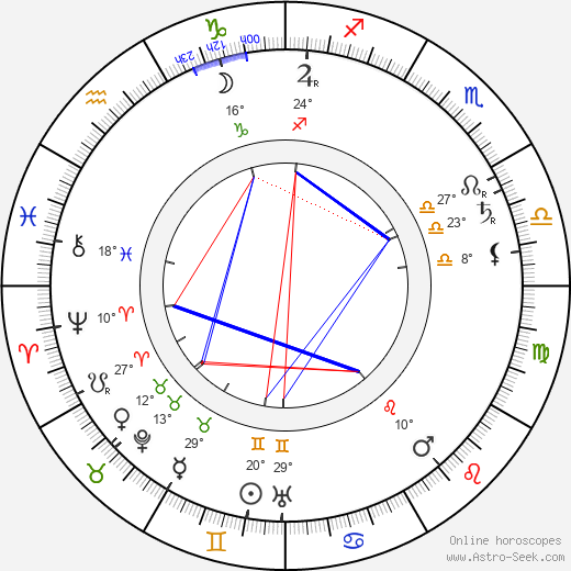 Johny William Madden birth chart, biography, wikipedia 2019, 2020
