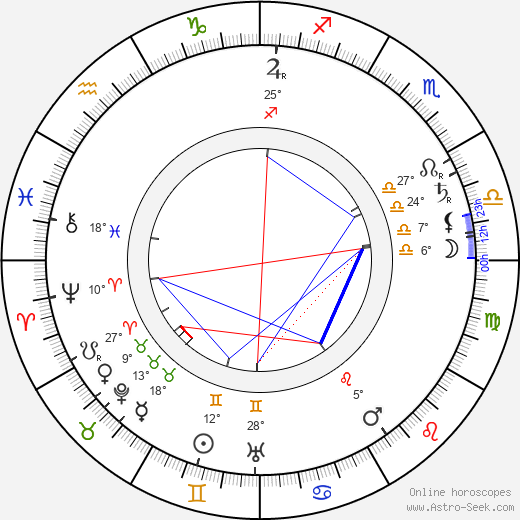 King George V birth chart, biography, wikipedia 2018, 2019