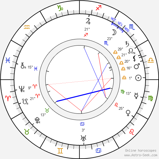 Mollie McConnell birth chart, biography, wikipedia 2019, 2020
