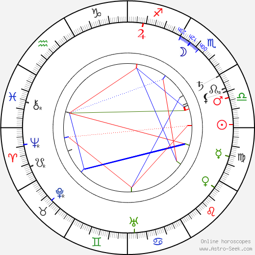 Mollie McConnell astro natal birth chart, Mollie McConnell horoscope, astrology