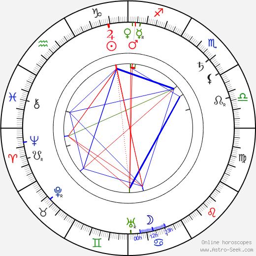 Peter Elfelt astro natal birth chart, Peter Elfelt horoscope, astrology