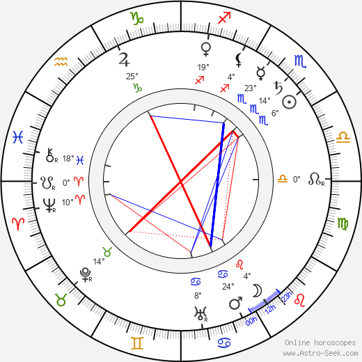 Emma Meissner birth chart, biography, wikipedia 2019, 2020