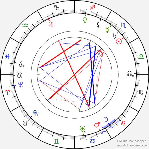 Emma Meissner astro natal birth chart, Emma Meissner horoscope, astrology