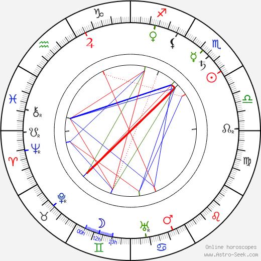 Frank McGlynn Sr. tema natale, oroscopo, Frank McGlynn Sr. oroscopi gratuiti, astrologia
