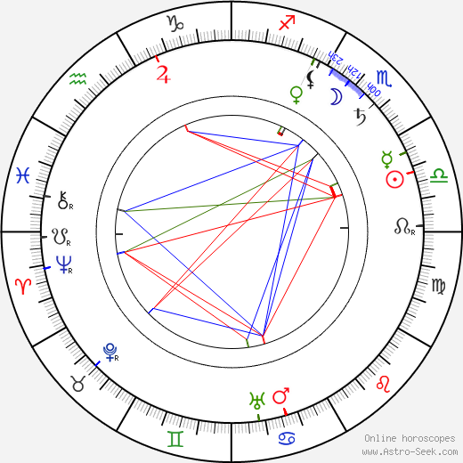James B. 'Pop' Kenton birth chart, James B. 'Pop' Kenton astro natal horoscope, astrology