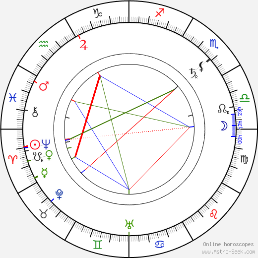 André Dubosc birth chart, André Dubosc astro natal horoscope, astrology