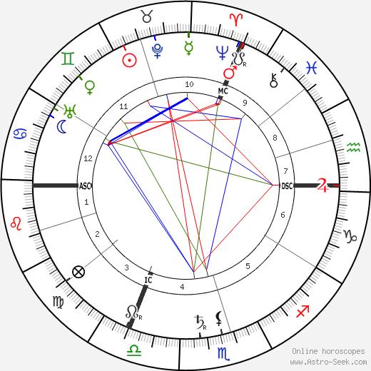 Эрик Сати Erik Satie день рождения гороскоп, Erik Satie Натальная карта онлайн