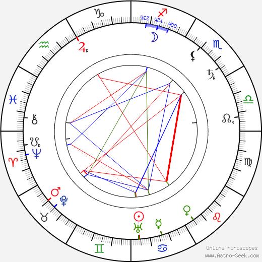 Джозеф Суикерд Josef Swickard день рождения гороскоп, Josef Swickard Натальная карта онлайн