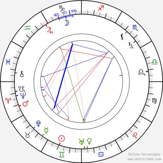 Staava Haavelinna birth chart, Staava Haavelinna astro natal horoscope, astrology