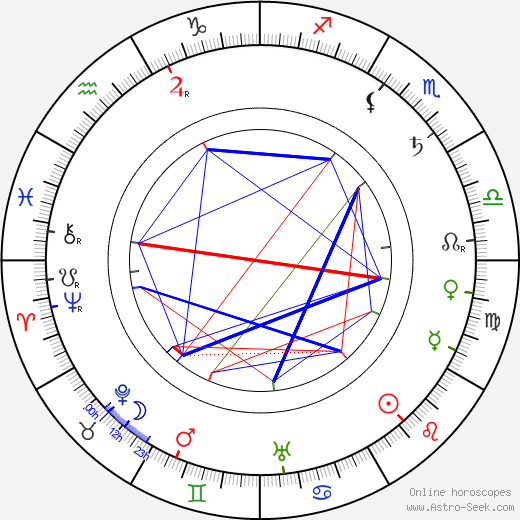 Maurice Schutz tema natale, oroscopo, Maurice Schutz oroscopi gratuiti, astrologia