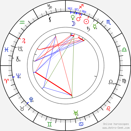 Ivan Zoltovsky день рождения гороскоп, Ivan Zoltovsky Натальная карта онлайн