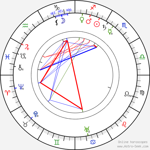 Karel Váňa tema natale, oroscopo, Karel Váňa oroscopi gratuiti, astrologia