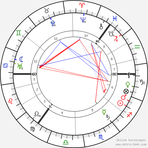 Isabelle Pagan astro natal birth chart, Isabelle Pagan horoscope, astrology