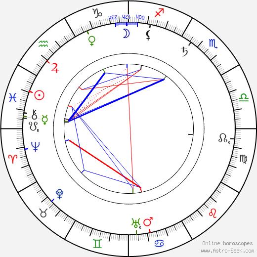 Alois Jalovec tema natale, oroscopo, Alois Jalovec oroscopi gratuiti, astrologia