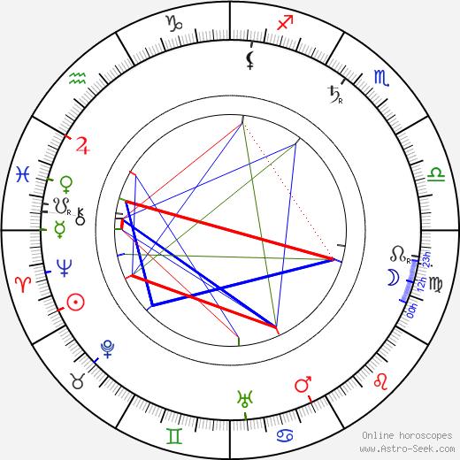 Emil Lindh tema natale, oroscopo, Emil Lindh oroscopi gratuiti, astrologia